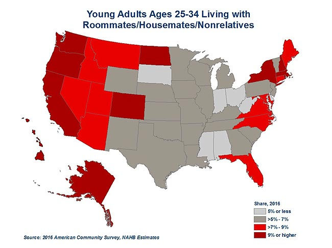 美国年轻人合住意愿呈不断上升趋势